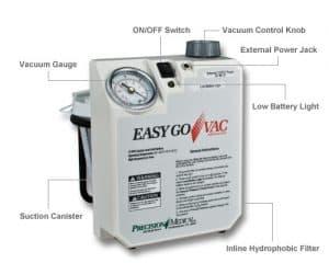 מגניב ביותר מכשיר סקשיין ביתי נייד Easy Go Vac - חברות מכשור רפואי בישראל GY-34